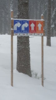 CC skiing - signs